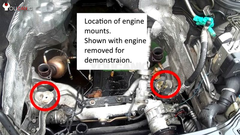 Location of engine mounts on V6 and V8 engines