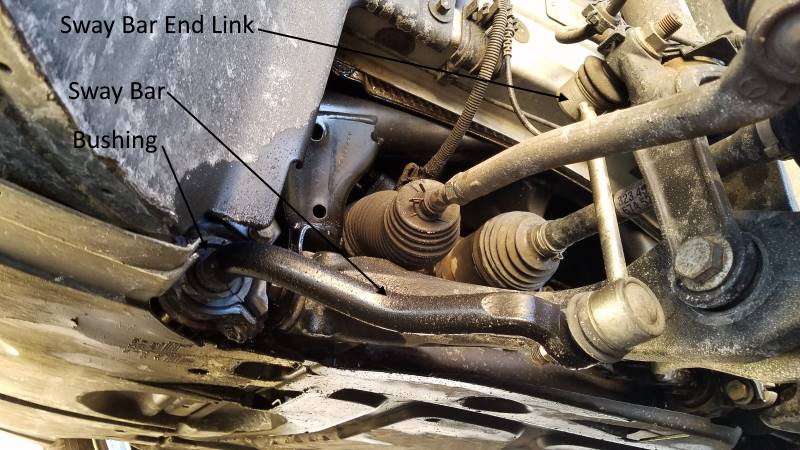 Symptoms of Sway Bar Problems (Anti Roll Bar)